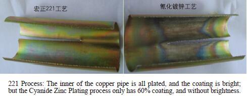 221 Bright Alkaline Cyanide-Free Zinc Plating Process